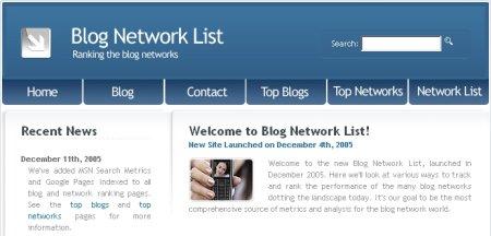 Blog Network List