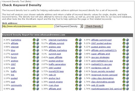 wordze keyword density